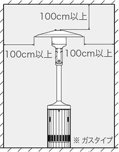 パラソルヒーターの温度分布図